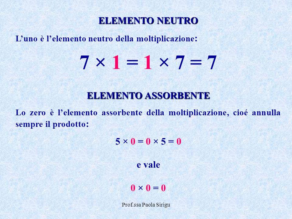 Prof.ssa Paola Sirigu ELEMENTO NEUTRO Luno è lelemento neutro della moltiplicazione : 7 × 1 = 1 × 7 = 7 ELEMENTO ASSORBENTE Lo zero è lelemento assorb