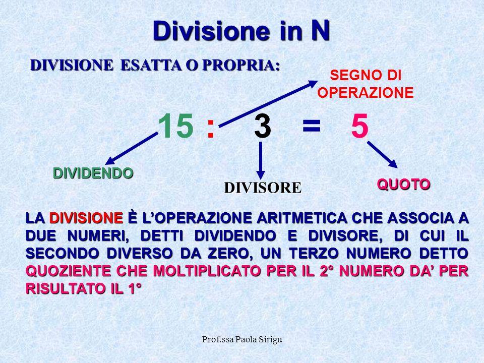 Prof.ssa Paola Sirigu Divisione in N 15:3=5 QUOTO SEGNO DI OPERAZIONEDIVIDENDO DIVISORE DIVISIONE ESATTA O PROPRIA: LA DIVISIONE È LOPERAZIONE ARITMET