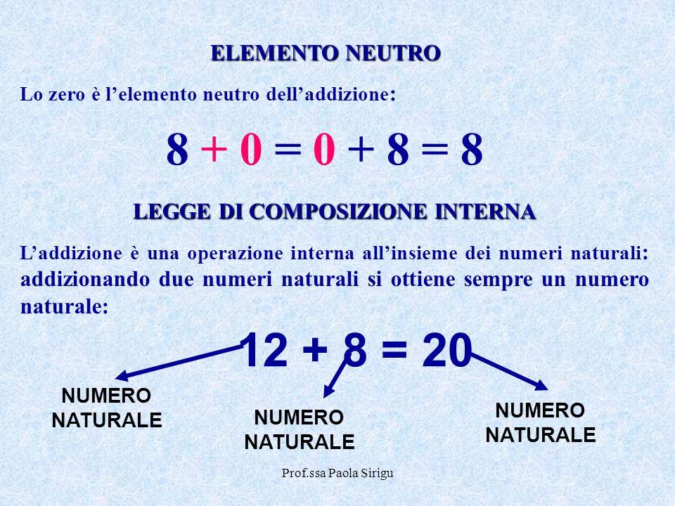 Prof.ssa Paola Sirigu LEGGE DI COMPOSIZIONE INTERNA Laddizione è una operazione interna allinsieme dei numeri naturali : addizionando due numeri natur