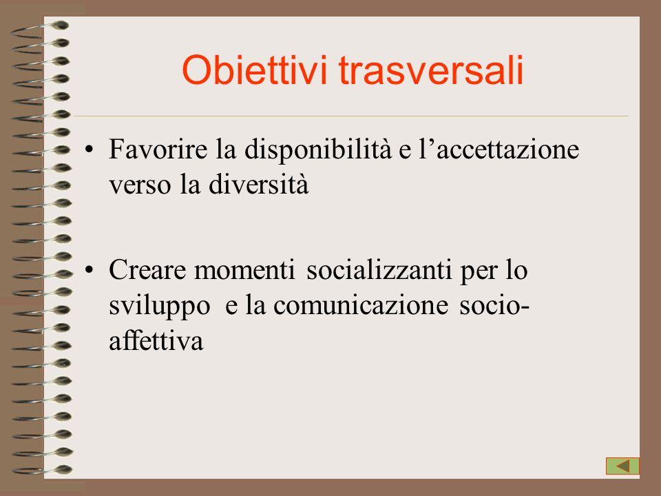 Obiettivi trasversali Favorire la disponibilità e laccettazione verso la diversità Creare momenti socializzanti per lo sviluppo e la comunicazione soc
