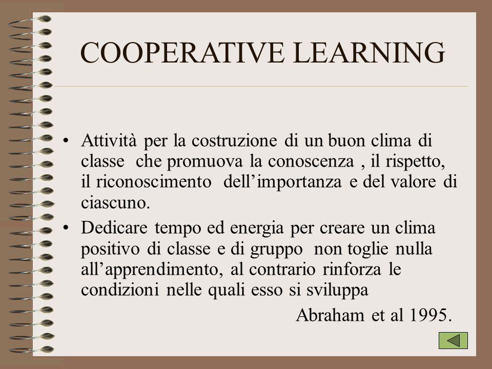 COOPERATIVE LEARNING Attività per la costruzione di un buon clima di classe che promuova la conoscenza, il rispetto, il riconoscimento dellimportanza