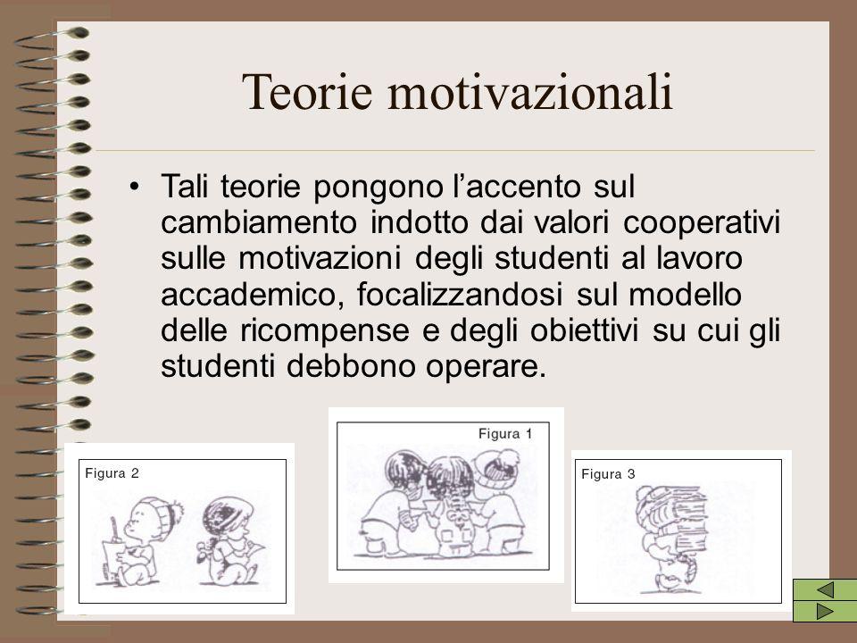 Teorie motivazionali Tali teorie pongono laccento sul cambiamento indotto dai valori cooperativi sulle motivazioni degli studenti al lavoro accademico
