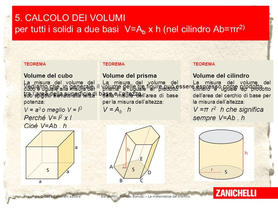 Copyright © 2011 Zanichelli editoreBergamini, Trifone, Barozzi – La matematica del triennio LA PARABOLA E LA SUA EQUAZIONE /1 5 5. CALCOLO DEI VOLUMI