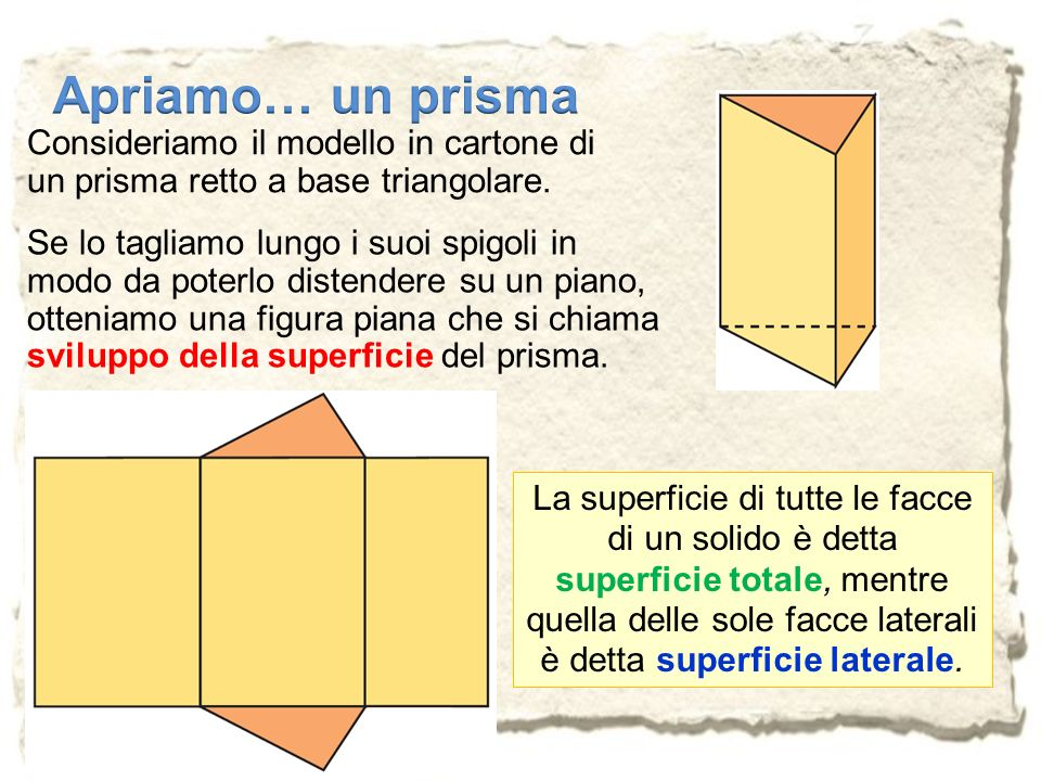 Consideriamo il modello in cartone di un prisma retto a base triangolare. Se lo tagliamo lungo i suoi spigoli in modo da poterlo distendere su un pian