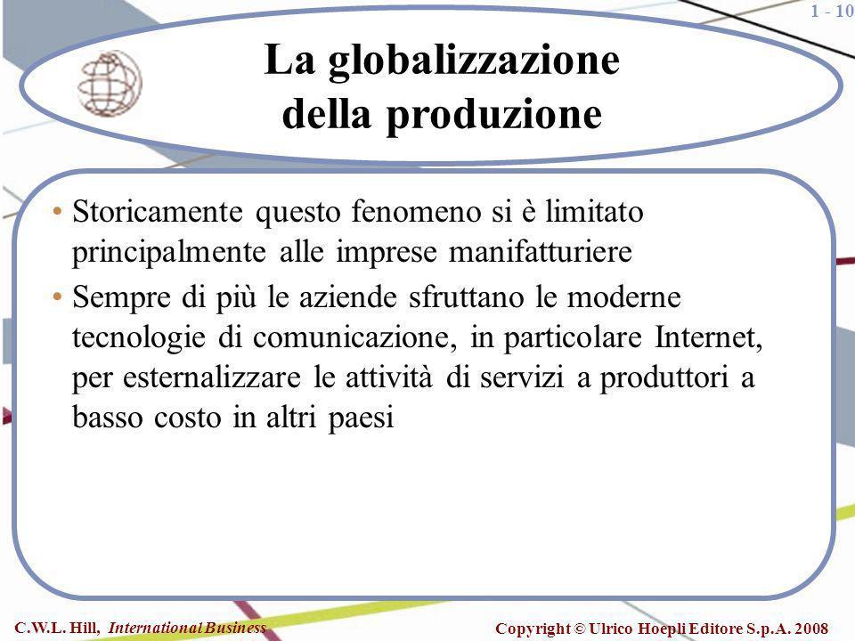 1 - 10 C.W.L. Hill, International Business Copyright © Ulrico Hoepli Editore S.p.A. 2008 Storicamente questo fenomeno si è limitato principalmente all