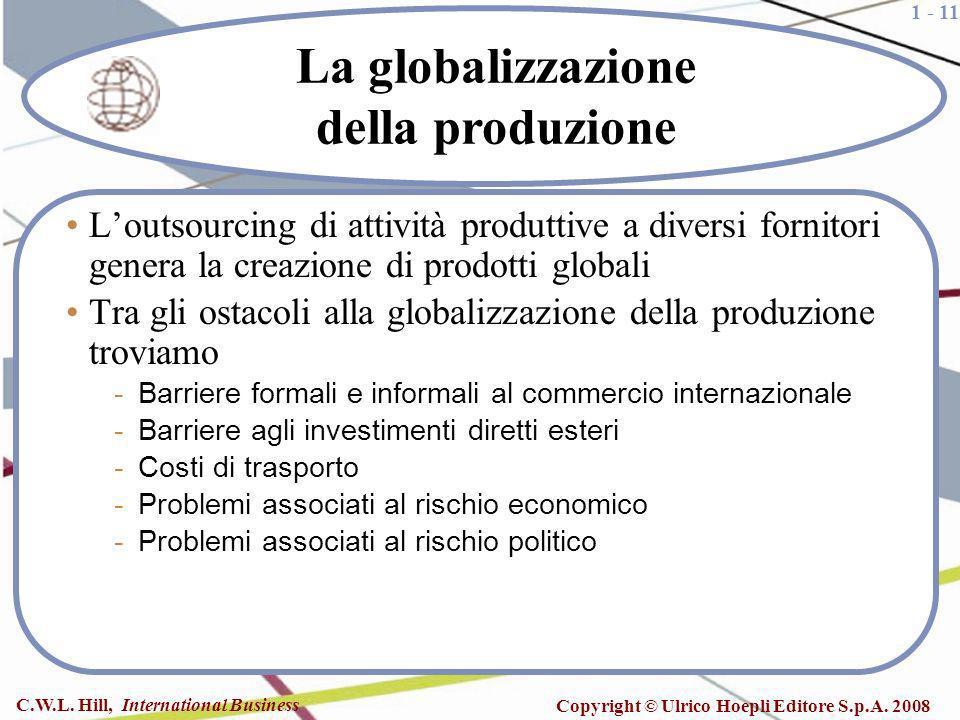 1 - 11 C.W.L. Hill, International Business Copyright © Ulrico Hoepli Editore S.p.A. 2008 Loutsourcing di attività produttive a diversi fornitori gener