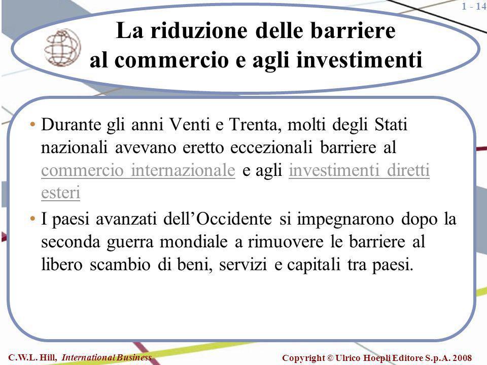 1 - 14 C.W.L. Hill, International Business Copyright © Ulrico Hoepli Editore S.p.A. 2008 La riduzione delle barriere al commercio e agli investimenti