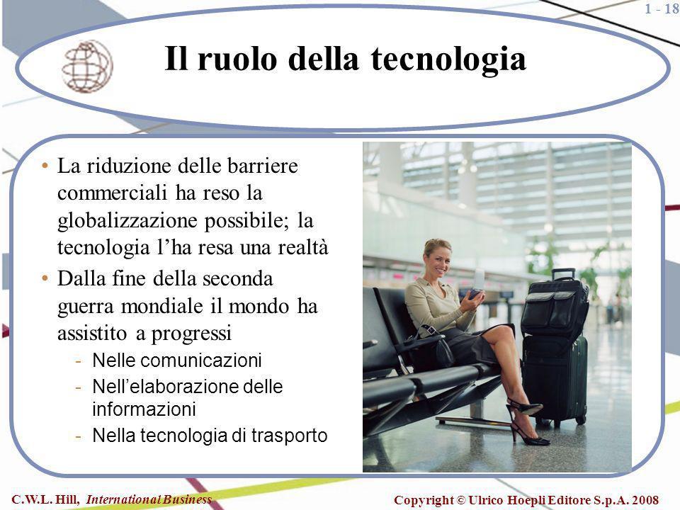 1 - 18 C.W.L. Hill, International Business Copyright © Ulrico Hoepli Editore S.p.A. 2008 Il ruolo della tecnologia La riduzione delle barriere commerc