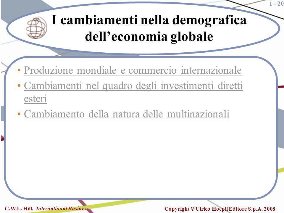 1 - 20 C.W.L. Hill, International Business Copyright © Ulrico Hoepli Editore S.p.A. 2008 I cambiamenti nella demografica delleconomia globale Produzio