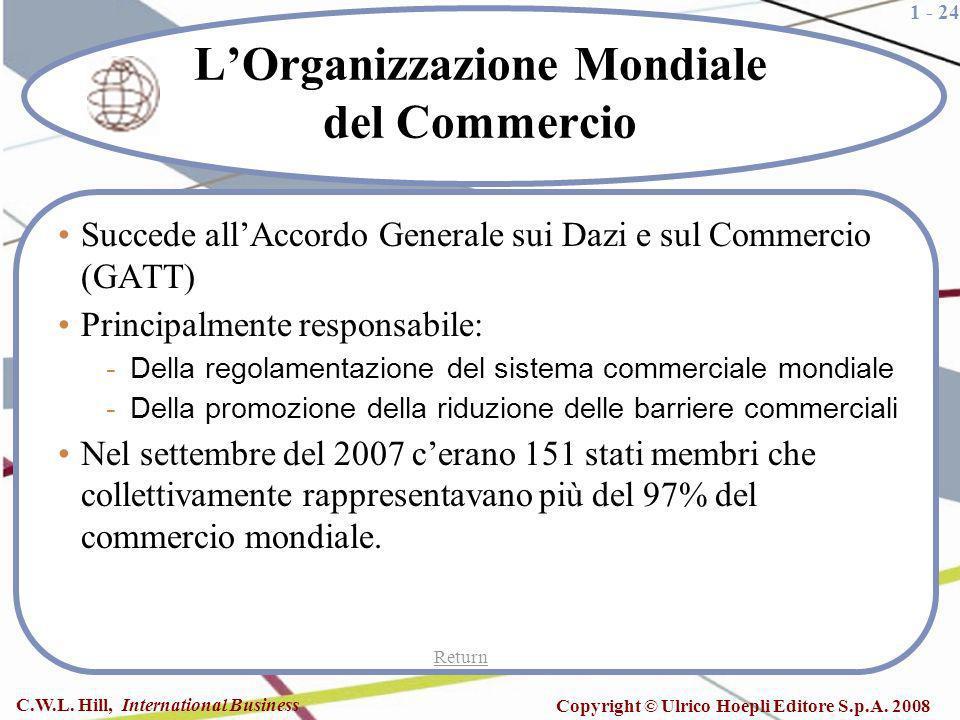 1 - 24 C.W.L. Hill, International Business Copyright © Ulrico Hoepli Editore S.p.A. 2008 LOrganizzazione Mondiale del Commercio Succede allAccordo Gen
