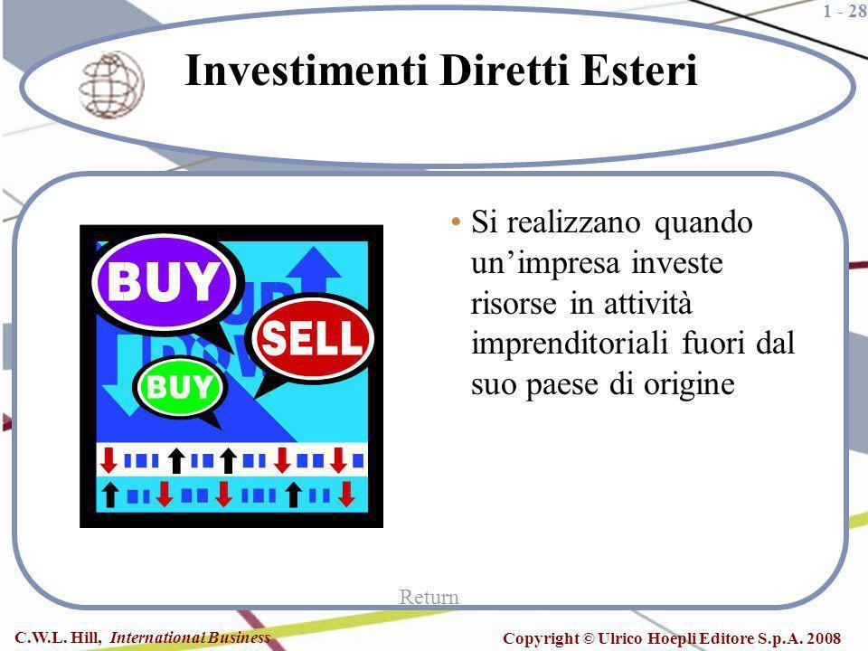 1 - 28 C.W.L. Hill, International Business Copyright © Ulrico Hoepli Editore S.p.A. 2008 Investimenti Diretti Esteri Si realizzano quando unimpresa in
