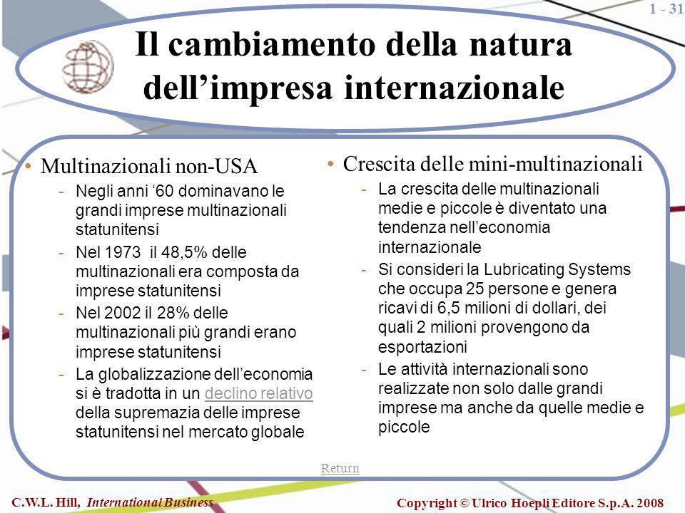 1 - 31 C.W.L. Hill, International Business Copyright © Ulrico Hoepli Editore S.p.A. 2008 Il cambiamento della natura dellimpresa internazionale Multin