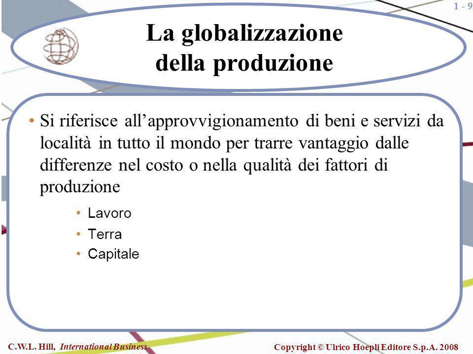 1 - 9 C.W.L. Hill, International Business Copyright © Ulrico Hoepli Editore S.p.A. 2008 La globalizzazione della produzione Si riferisce allapprovvigi