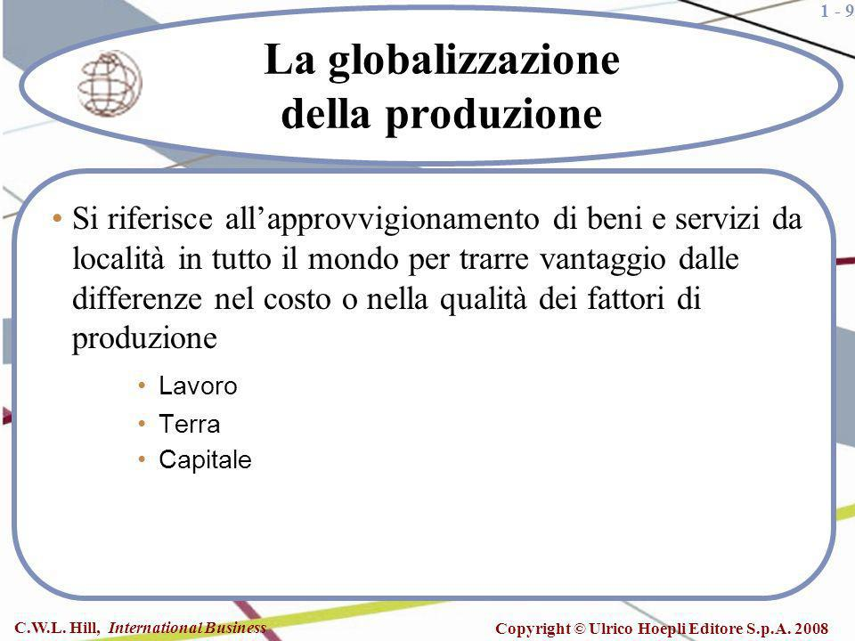 1 - 20 C.W.L.Hill, International Business Copyright © Ulrico Hoepli Editore S.p.A.
