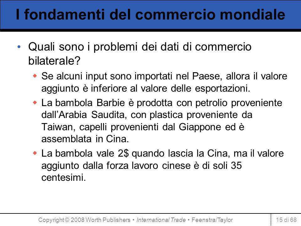 15 di 68 I fondamenti del commercio mondiale Quali sono i problemi dei dati di commercio bilaterale? Se alcuni input sono importati nel Paese, allora