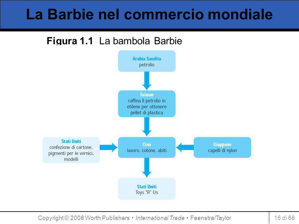 16 di 68 La Barbie nel commercio mondiale Figura 1.1 La bambola Barbie Copyright © 2008 Worth Publishers International Trade Feenstra/Taylor