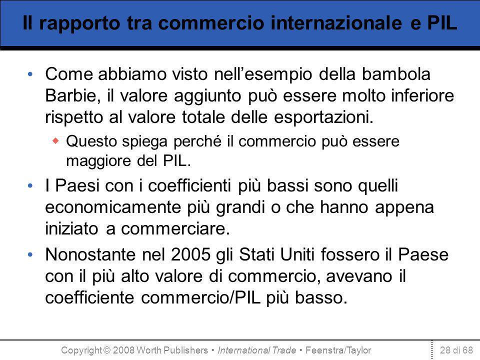 28 di 68 Il rapporto tra commercio internazionale e PIL Come abbiamo visto nellesempio della bambola Barbie, il valore aggiunto può essere molto inferiore rispetto al valore totale delle esportazioni.