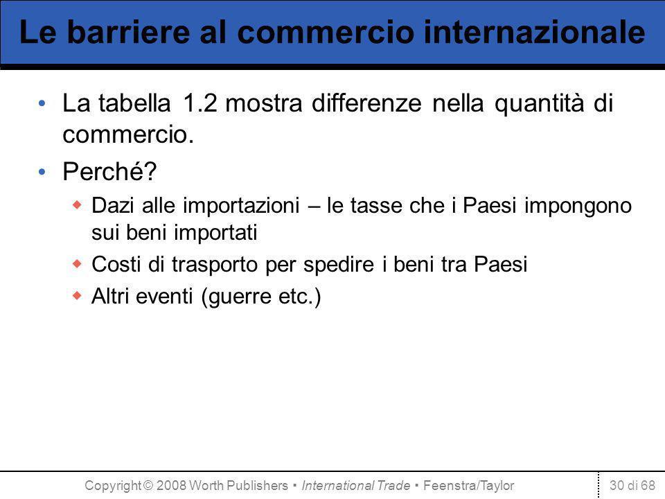 30 di 68 Le barriere al commercio internazionale La tabella 1.2 mostra differenze nella quantità di commercio. Perché? Dazi alle importazioni – le tas