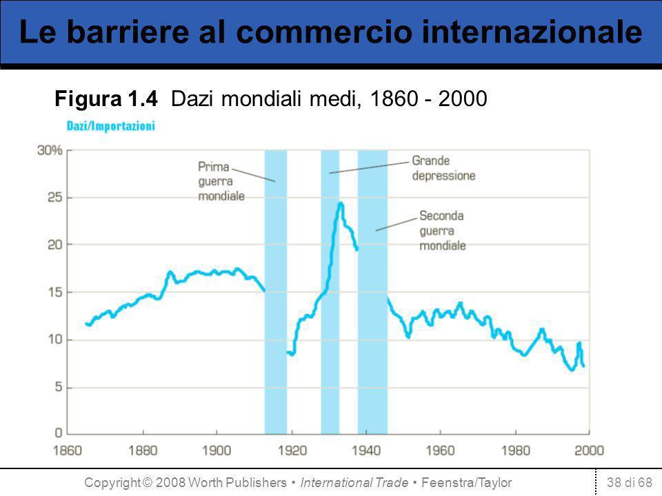 38 di 68 Le barriere al commercio internazionale Figura 1.4 Dazi mondiali medi, 1860 - 2000 Copyright © 2008 Worth Publishers International Trade Feenstra/Taylor