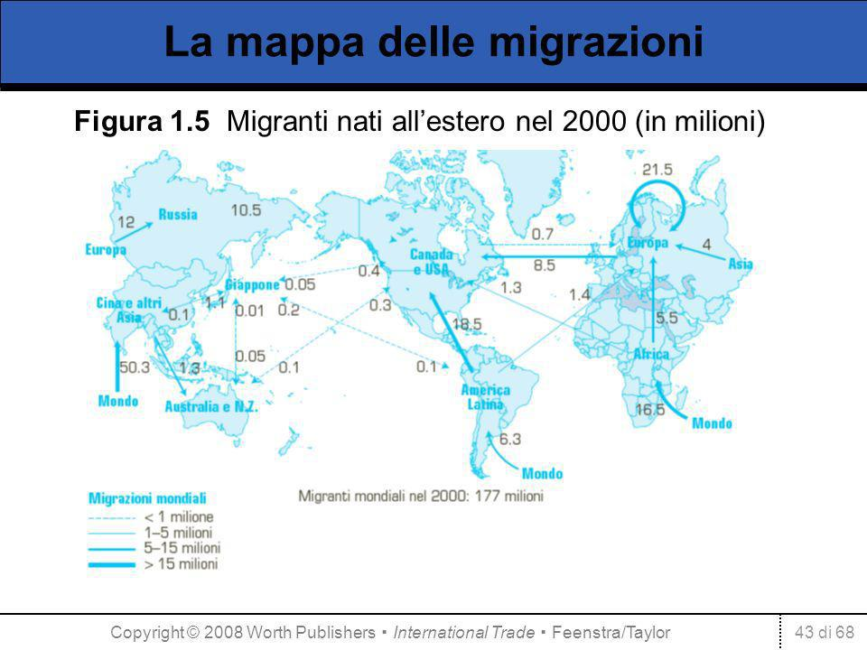 43 di 68 La mappa delle migrazioni Figura 1.5 Migranti nati allestero nel 2000 (in milioni) Copyright © 2008 Worth Publishers International Trade Feen