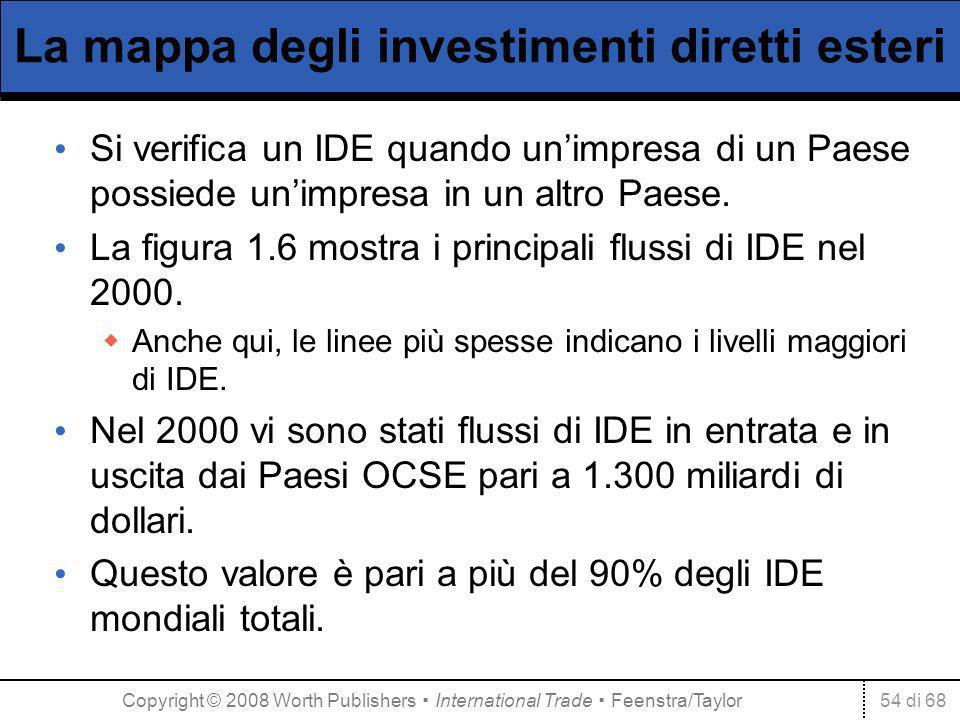 54 di 68 La mappa degli investimenti diretti esteri Si verifica un IDE quando unimpresa di un Paese possiede unimpresa in un altro Paese. La figura 1.