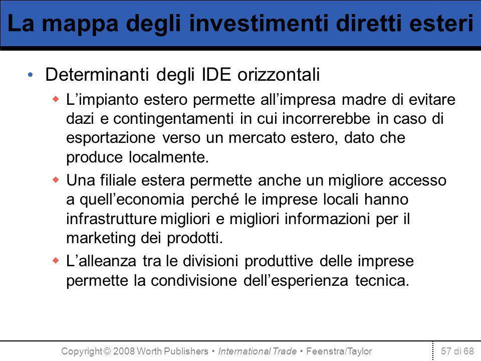 57 di 68 La mappa degli investimenti diretti esteri Determinanti degli IDE orizzontali Limpianto estero permette allimpresa madre di evitare dazi e contingentamenti in cui incorrerebbe in caso di esportazione verso un mercato estero, dato che produce localmente.