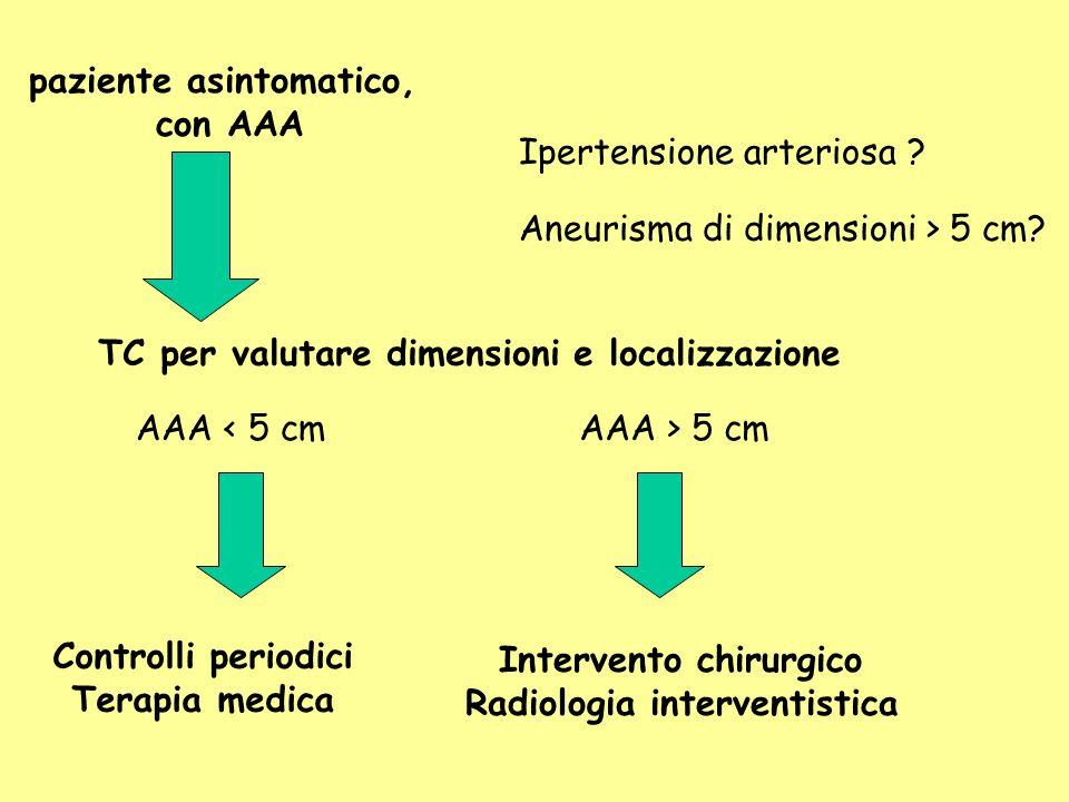 Ipertensione arteriosa ? paziente asintomatico, con AAA Aneurisma di dimensioni > 5 cm? TC per valutare dimensioni e localizzazione AAA < 5 cmAAA > 5