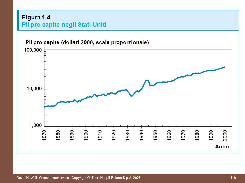 David N. Weil, Crescita economica - Copyright © Ulrico Hoepli Editore S.p.A. 2007. 1-5