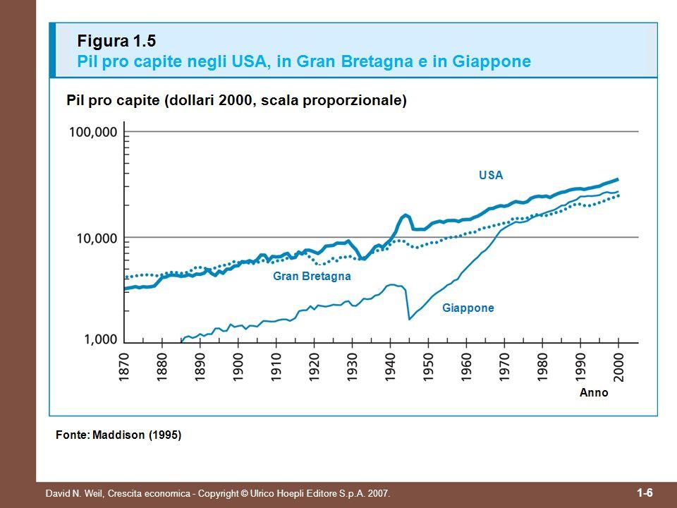 David N. Weil, Crescita economica - Copyright © Ulrico Hoepli Editore S.p.A. 2007. 1-6