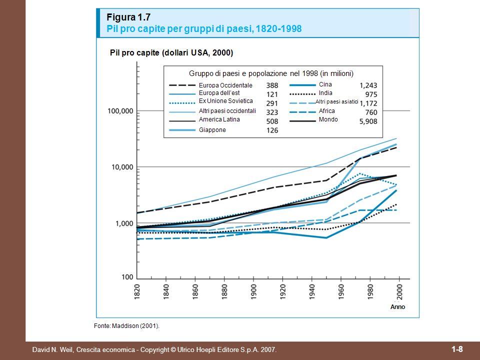 David N. Weil, Crescita economica - Copyright © Ulrico Hoepli Editore S.p.A. 2007. 1-8