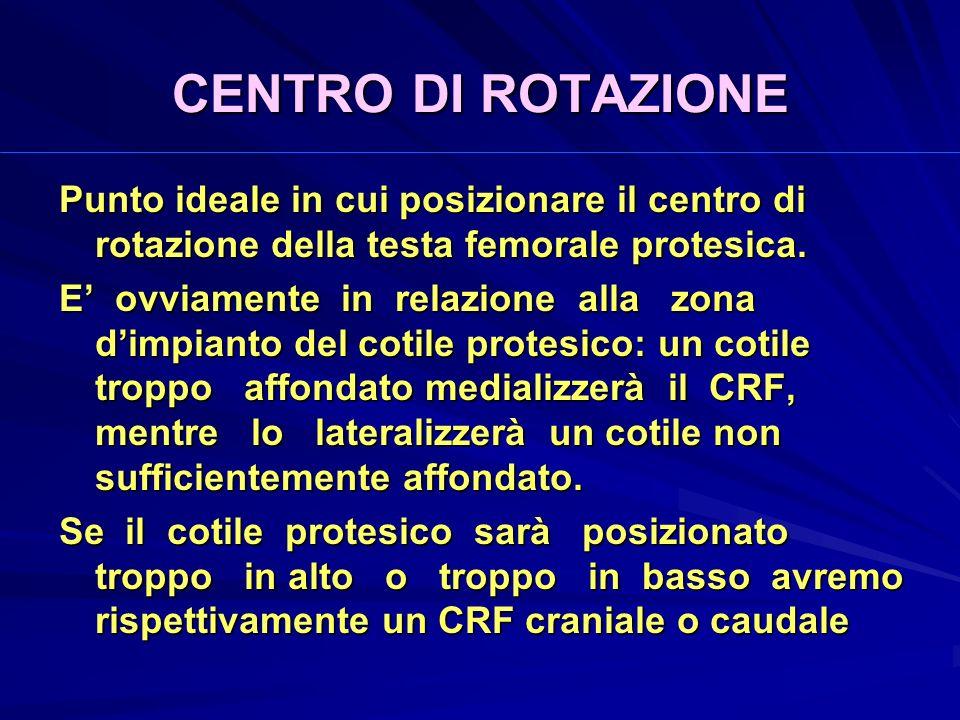 CENTRO DI ROTAZIONE Punto ideale in cui posizionare il centro di rotazione della testa femorale protesica.