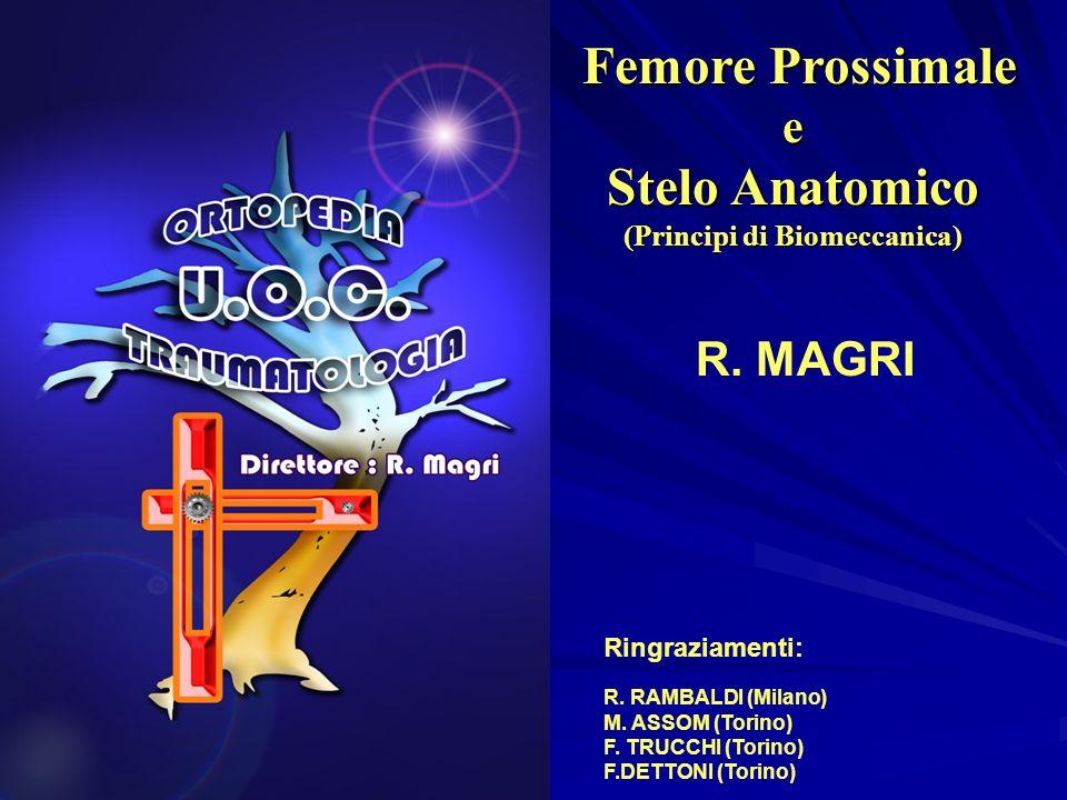 DIFFICOLTÀ Progettazione dei materiali Riproduzione dellanatomiaRiproduzione dellanatomia Tecnica dellimpiantoTecnica dellimpianto