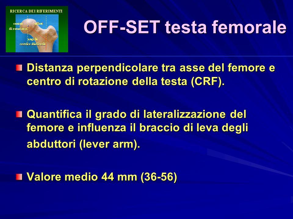 OFF-SET testa femorale Distanza perpendicolare tra asse del femore e centro di rotazione della testa (CRF).