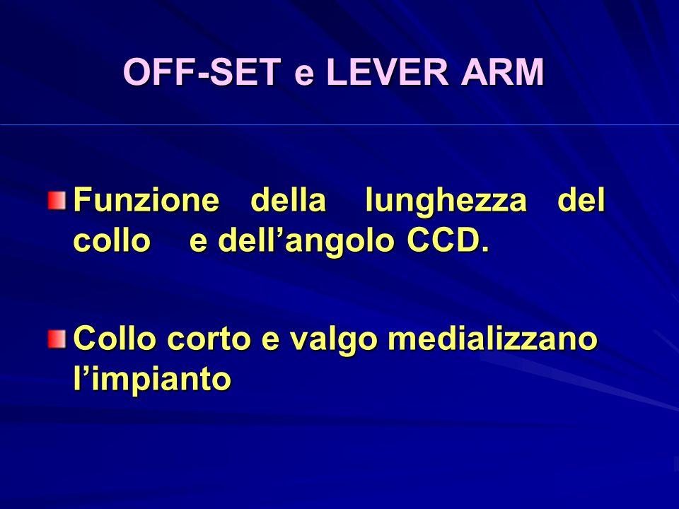 Funzione della lunghezza del collo e dellangolo CCD. Collo corto e valgo medializzano limpianto