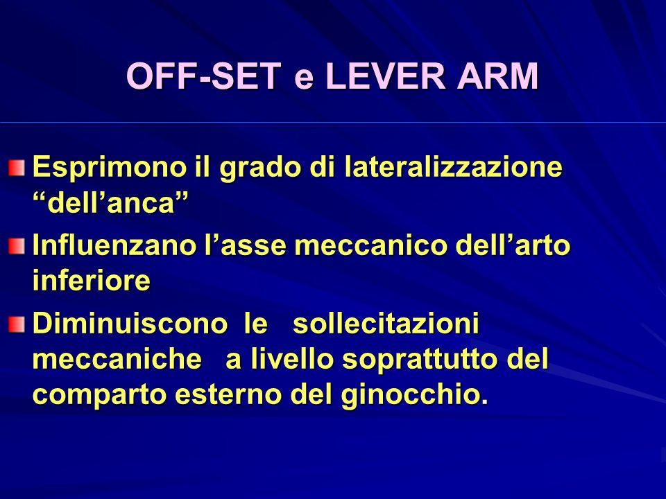 OFF-SET e LEVER ARM Esprimono il grado di lateralizzazione dellanca Influenzano lasse meccanico dellarto inferiore Diminuiscono le sollecitazioni meccaniche a livello soprattutto del comparto esterno del ginocchio.