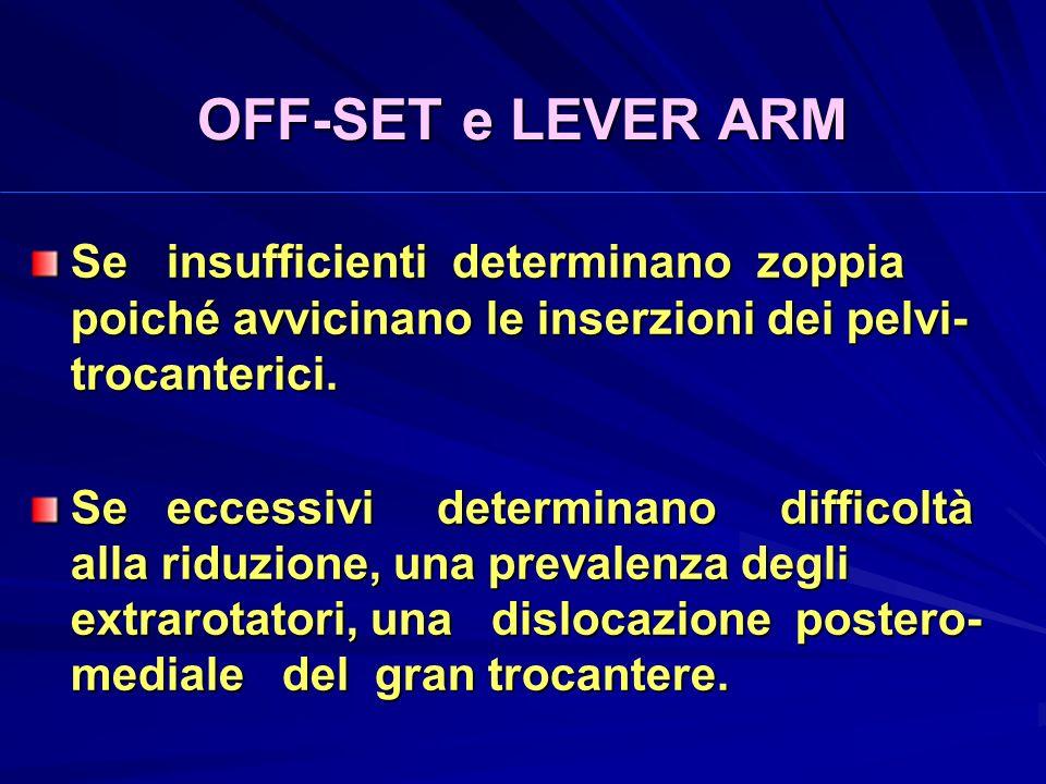 OFF-SET e LEVER ARM Se insufficienti determinano zoppia poiché avvicinano le inserzioni dei pelvi- trocanterici.