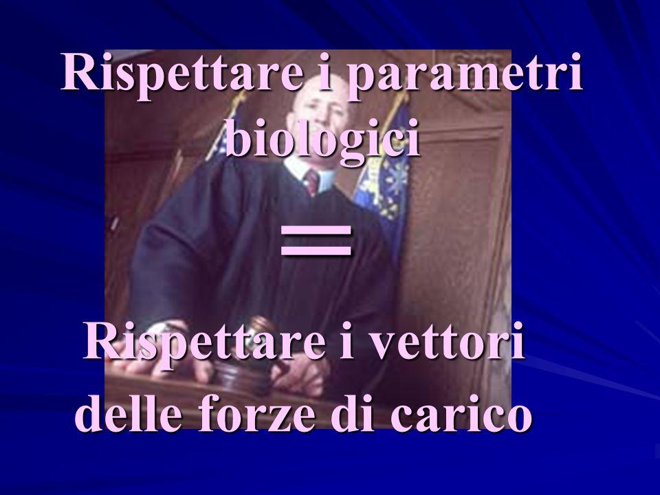 Rispettare i parametri biologici = Rispettare i vettori delle forze di carico