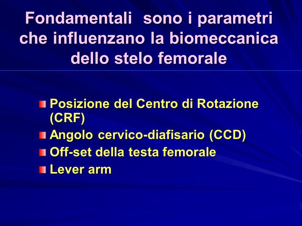 Fondamentali sono i parametri che influenzano la biomeccanica dello stelo femorale Posizione del Centro di Rotazione (CRF) Angolo cervico-diafisario (CCD) Off-set della testa femorale Lever arm