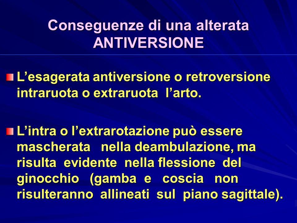 Conseguenze di una alterata ANTIVERSIONE Lesagerata antiversione o retroversione intraruota o extraruota larto.
