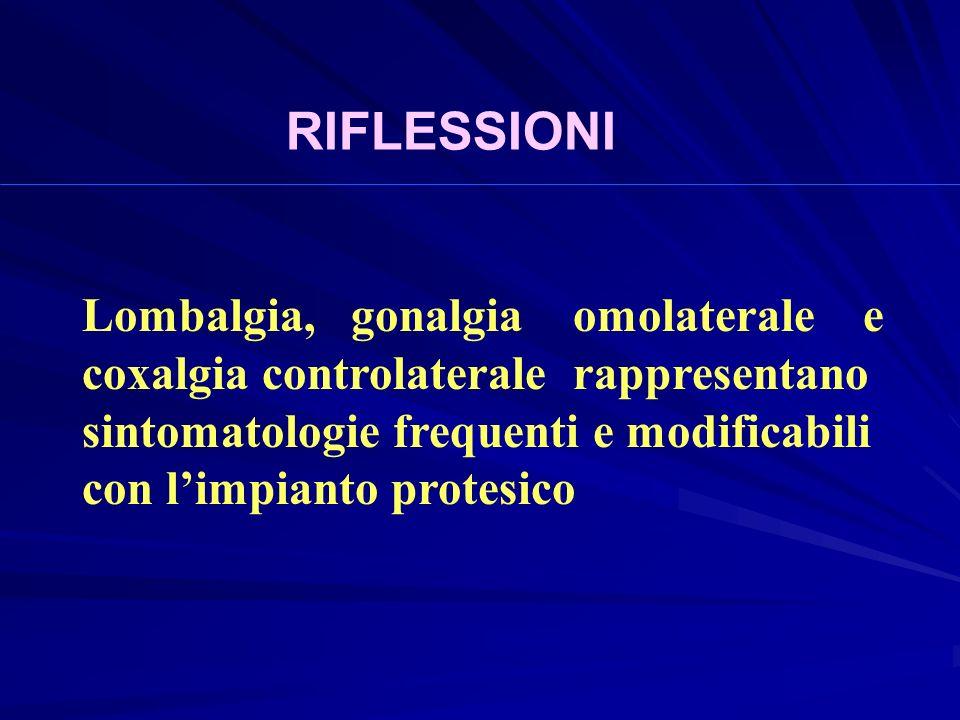 Lombalgia, gonalgia omolaterale e coxalgia controlaterale rappresentano sintomatologie frequenti e modificabili con limpianto protesico RIFLESSIONI