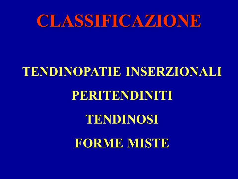 CLASSIFICAZIONE TENDINOPATIE INSERZIONALI PERITENDINITI TENDINOSI FORME MISTE