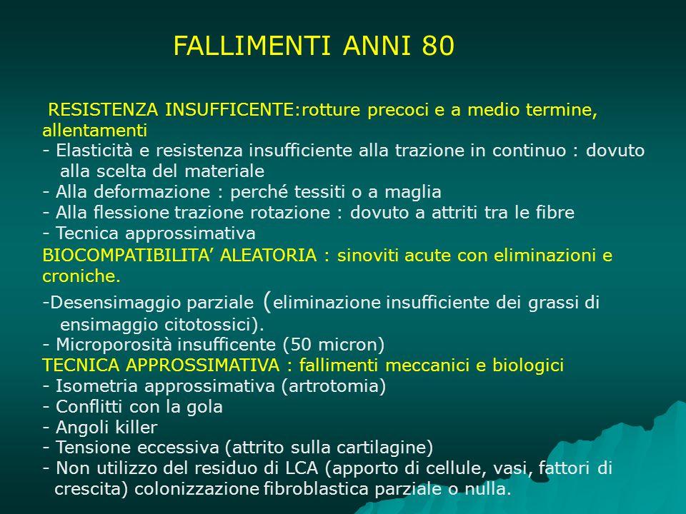 FIBROBLASTI SU LEGAMENTO NON PREPARATO FIBROBLASTI SU LEGAMENTO NON PREPARATO COLTURA A 9 GIORNI COLTURA A 9 GIORNI ( Prof.