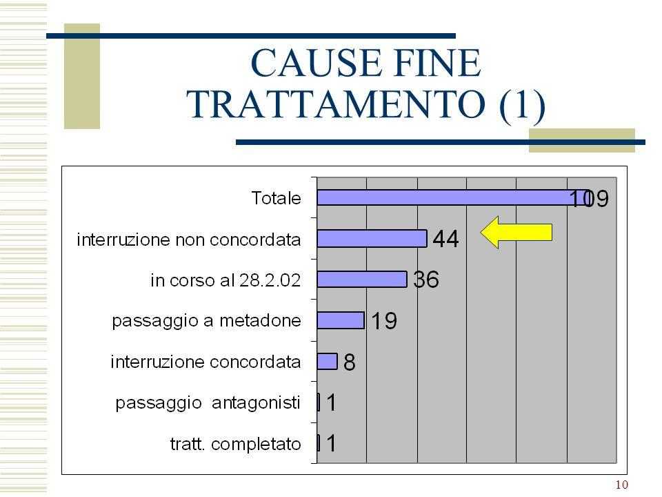 10 CAUSE FINE TRATTAMENTO (1)