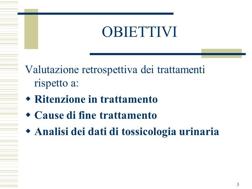 3 OBIETTIVI Valutazione retrospettiva dei trattamenti rispetto a: Ritenzione in trattamento Cause di fine trattamento Analisi dei dati di tossicologia urinaria