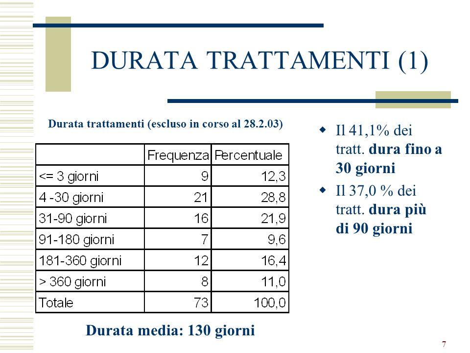 7 DURATA TRATTAMENTI (1) Il 41,1% dei tratt. dura fino a 30 giorni Il 37,0 % dei tratt.