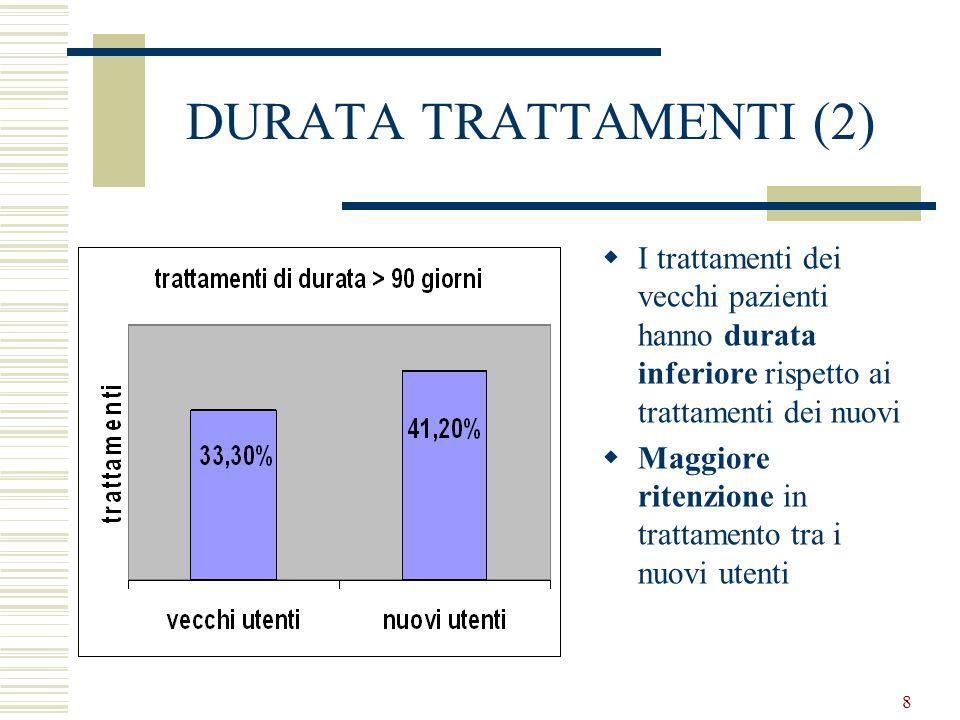 8 DURATA TRATTAMENTI (2) I trattamenti dei vecchi pazienti hanno durata inferiore rispetto ai trattamenti dei nuovi Maggiore ritenzione in trattamento tra i nuovi utenti