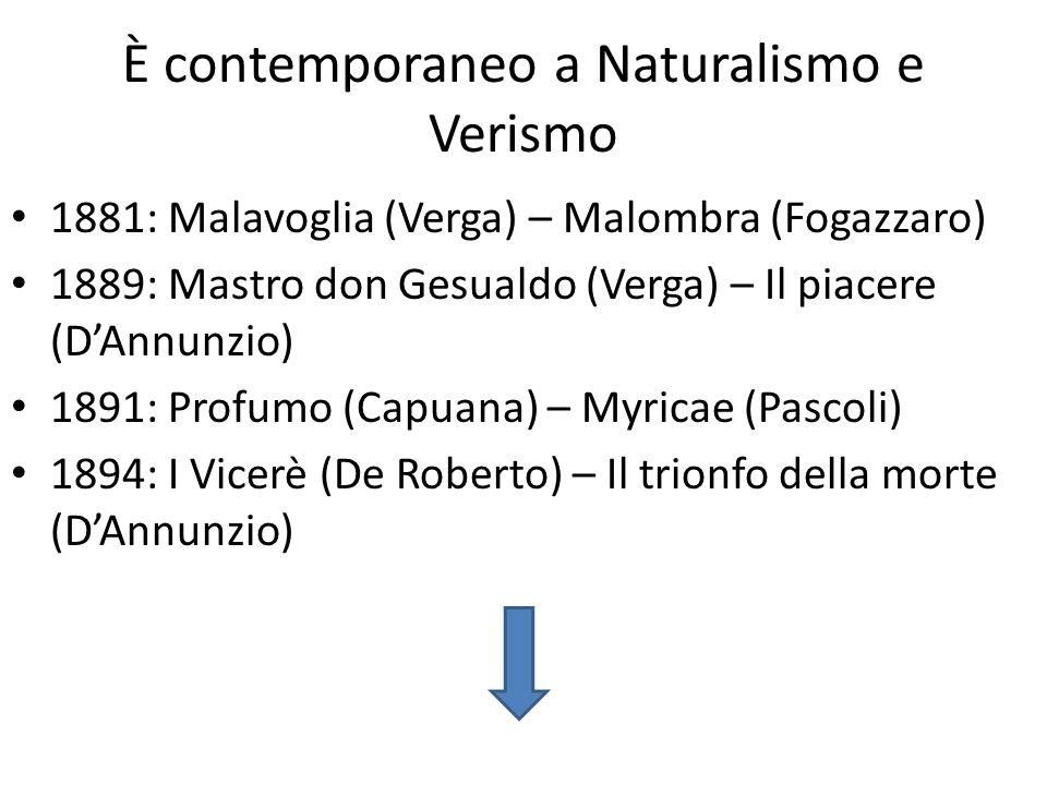 È contemporaneo a Naturalismo e Verismo 1881: Malavoglia (Verga) – Malombra (Fogazzaro) 1889: Mastro don Gesualdo (Verga) – Il piacere (DAnnunzio) 189