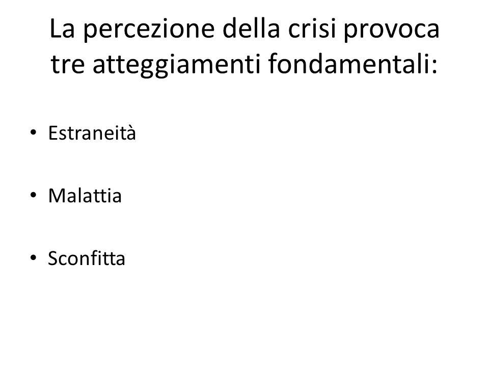 La percezione della crisi provoca tre atteggiamenti fondamentali: Estraneità Malattia Sconfitta