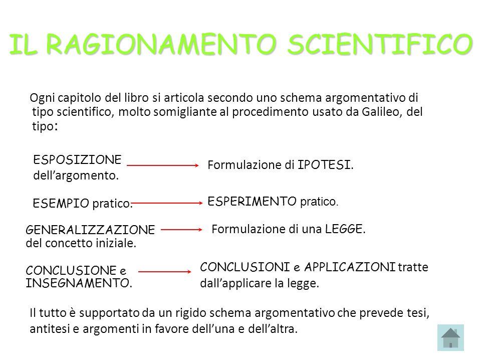 IL RAGIONAMENTO SCIENTIFICO Ogni capitolo del libro si articola secondo uno schema argomentativo di tipo scientifico, molto somigliante al procediment