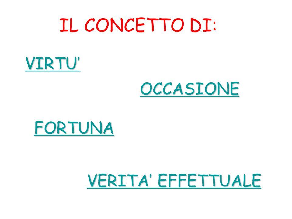 IL CONCETTO DI: FORTUNA VIRTU OCCASIONE VERITA EFFETTUALE VERITA EFFETTUALE